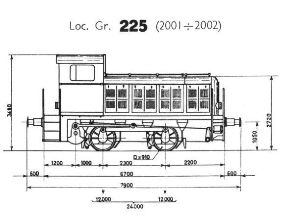 F.S._225-2001